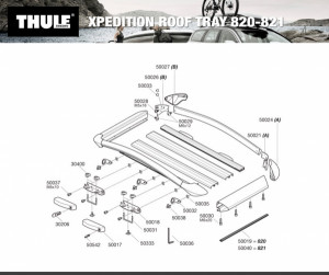 Thule Galerie Xpedition 820 et 821